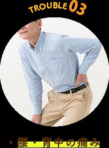 腰痛、背中の痛み